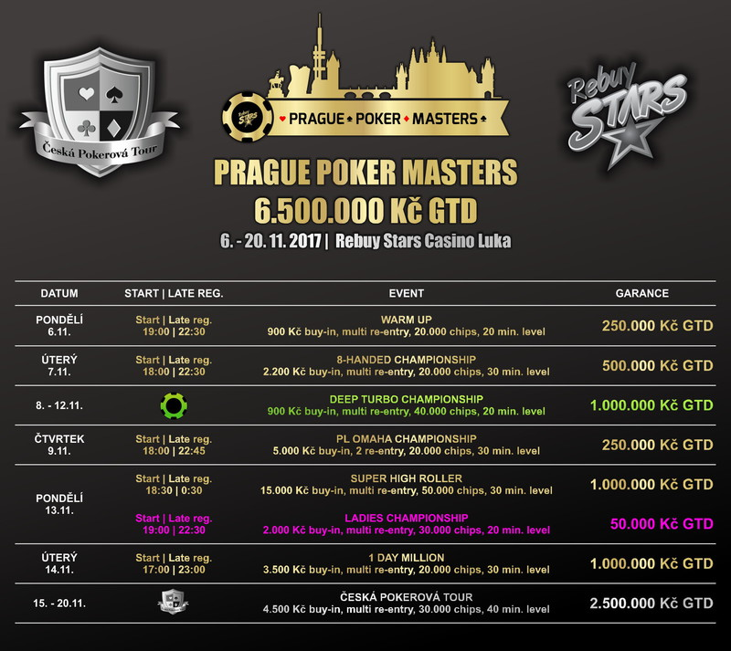 PraguPokerMasters_preview_RebuyStarsCasinoLuka_short