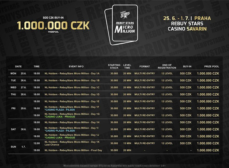 RebuyStarsMicroMillion_CasinoSavarin_Prague_poker_06_2018_schedule_CZ
