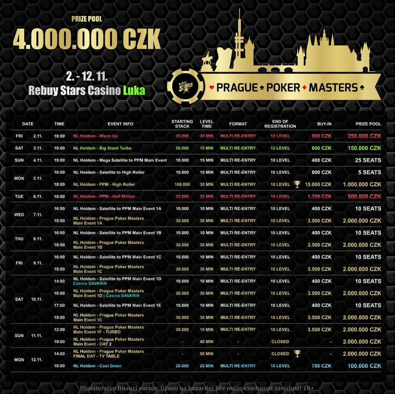 Prague Poker Masters 2018 - Luka - schedule CZK_212